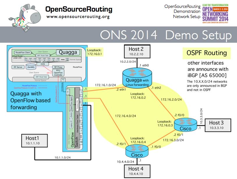 OSR_ONS_2014_Demo_Setup